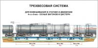 Весы для взвешивания вагонов в статике Фото 5